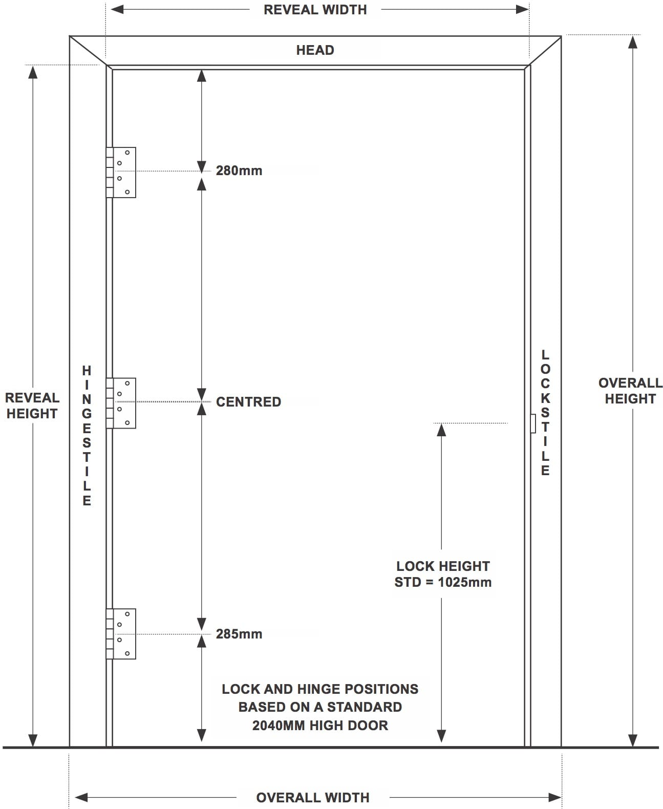 Calculating Door Sizes u0026 Understanding Door Frames  sc 1 st  Spartan Doors & Calculating Door Sizes u0026 Understanding Door Frames - Spartan Doors